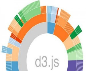 Top 23 d3.js Interview Questions & Answers